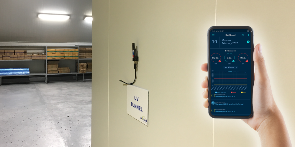 Effective monitoring of In2food's cool rooms with wireless sensors